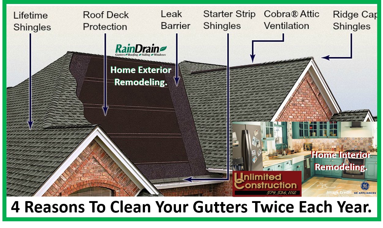 Goshen Uncleaned Gutters in Kalamazoo Lead To Unplanned Home Remodeling Projects - RainDrain Fort Wayne- Interior Remodeling Unlimited Construction Nappanee